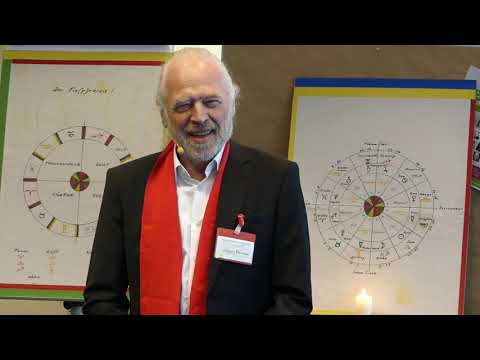 Vortrags-Ausschnitte | Astrologie | Astrologie | Wolfgang Maiworm
