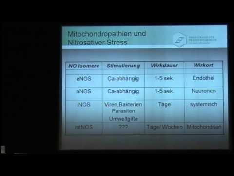 1/2: Dr. Dietrich-M. Braun: Biologische Probleme und Intoxikationen durch zahnärztliche Wirkstoffe