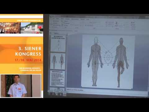 1/4: Prof. John Boel Junior: AcuNova / A2000 Augenakupunktur nach John Boel