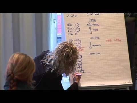 1/4: Birgit Kamp: Effektiv & dauerhaft abnehmen ohne Jojo-Effekt!