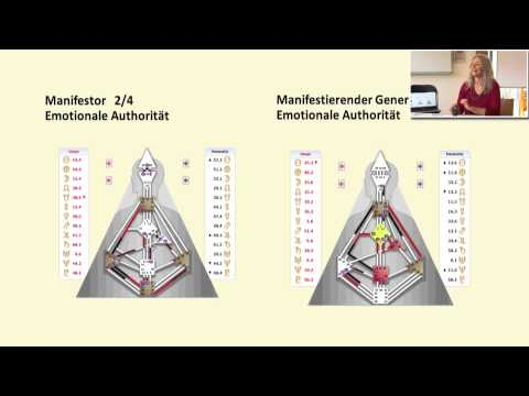 1/2: Christiane Tietze: Human Design CT
